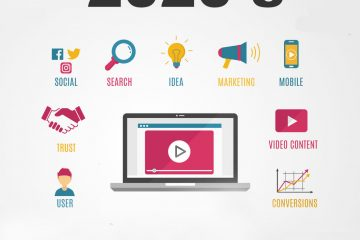Best video marketing tips for 2020's