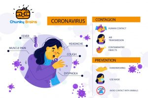 how to be safe from coronavirus