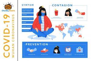 what is corona virus.